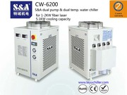 S&Adual temperature and dual control chiller for Rofin co2 slab laser