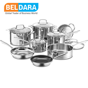 Stainless Steel Manufacturers Suppliers | Beldara.com